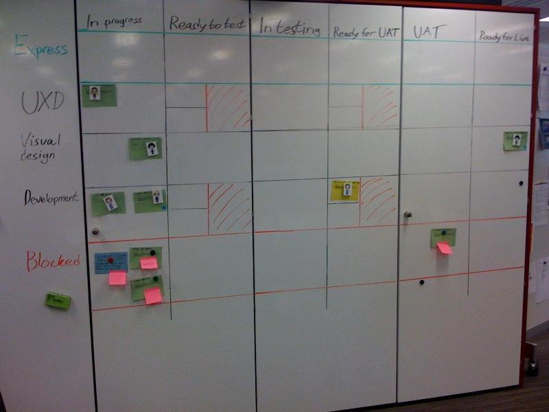 new design Kanban board