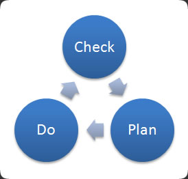 check_do_plan