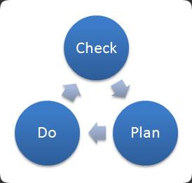 check_do_plan